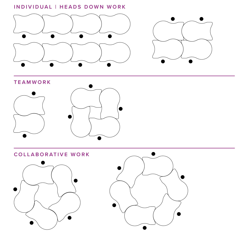 classroom_furniture_configurations