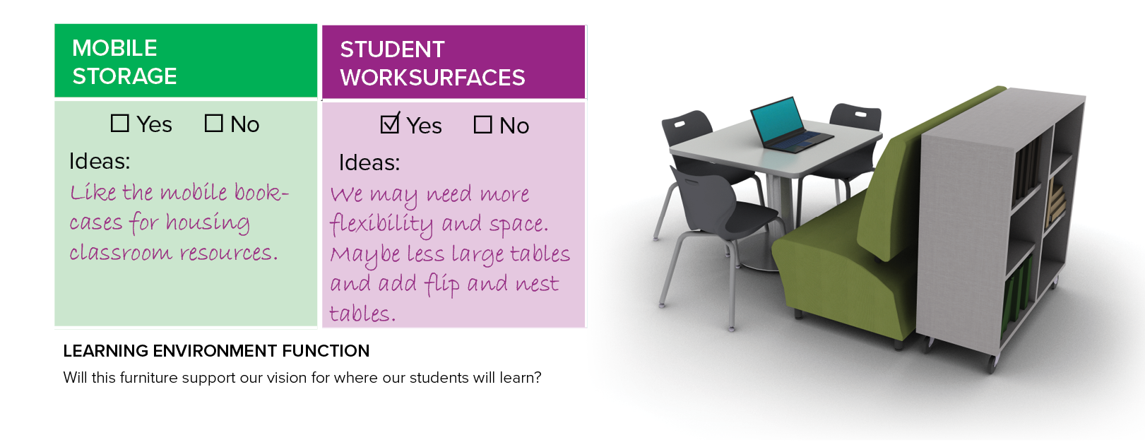 student_work_surfaces