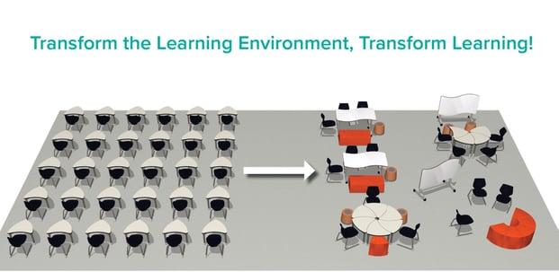transform_learning