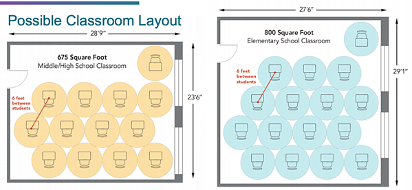 socially-distanced-classroom-layout